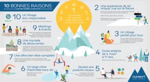 10 bonnes raisons de choisir Club Med Charlevoix